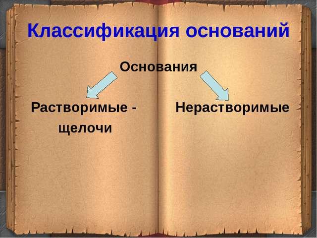 Классификация оснований Основания Растворимые - Нерастворимые щелочи