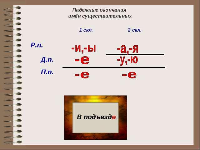 Падежные окончания имён существительных К опушк… К опушке У белк… У белки На...