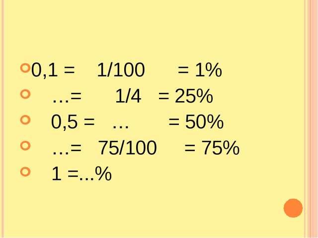 0,1 = 1/100 = 1% …= 1/4 = 25% 0,5 = … = 50% …= 75/100 = 75% 1 =...%