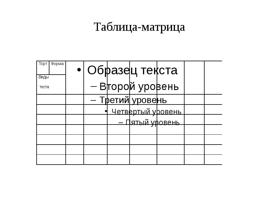 Таблица-матрица