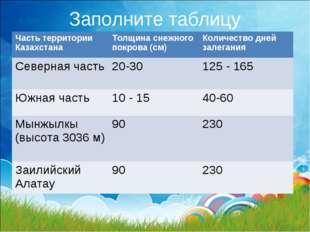 Заполните таблицу  Часть территории КазахстанаТолщина снежного покрова (см)
