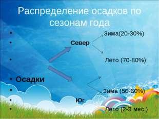 Распределение осадков по сезонам года  Зима(20-30%) Север  Лето (70-80%) Ос