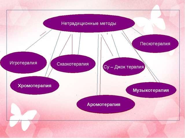 Нетрадиционные методы Игротерапия Хромотерапия Сказкотерапия кристалотерапия...