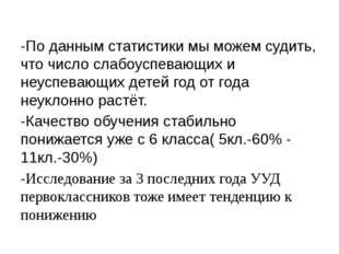 -По данным статистики мы можем судить, что число слабоуспевающих и неуспеваю