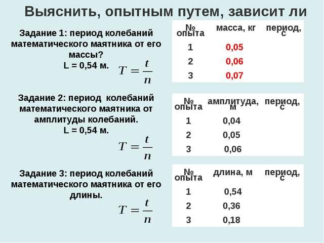 Выяснить, опытным путем, зависит ли Задание 1: период колебаний математическо...