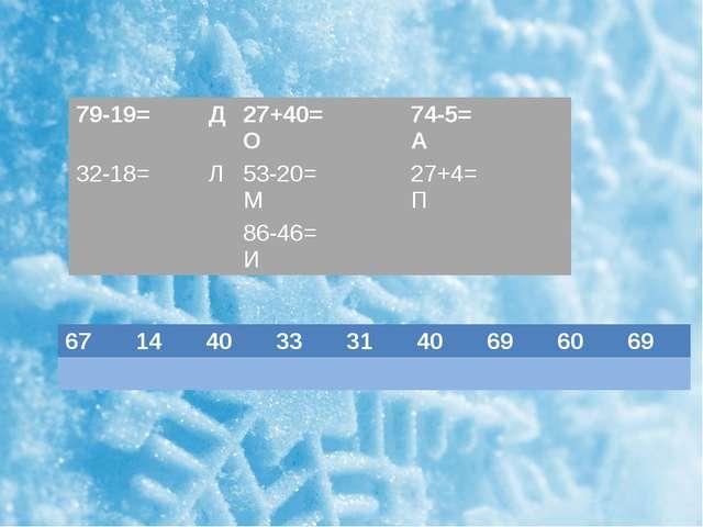 67 14 40 33 31 40 69 60 69 79-19=Д 27+40= О 74-5= А 32-18= Л 53-20=М 27+4= П...