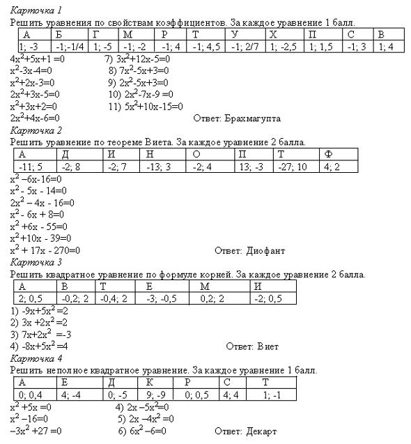 Уроки математики в 8 классе алгебра ответы
