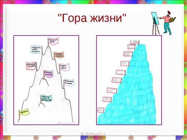 "@ Bukatina M. A. ""Гора жизни"" @ Bukatina M. A."