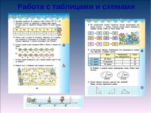 Работа с таблицами и схемами