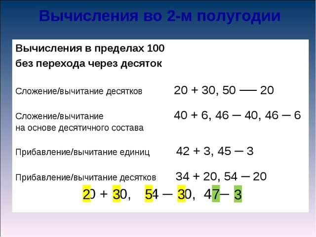 Вычисления во 2-м полугодии Вычисления в пределах 100 без перехода через деся...
