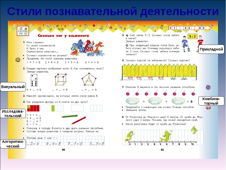 Визуальный Комбина- торный Прикладной Алгоритми- ческий Исследова- тельский С...