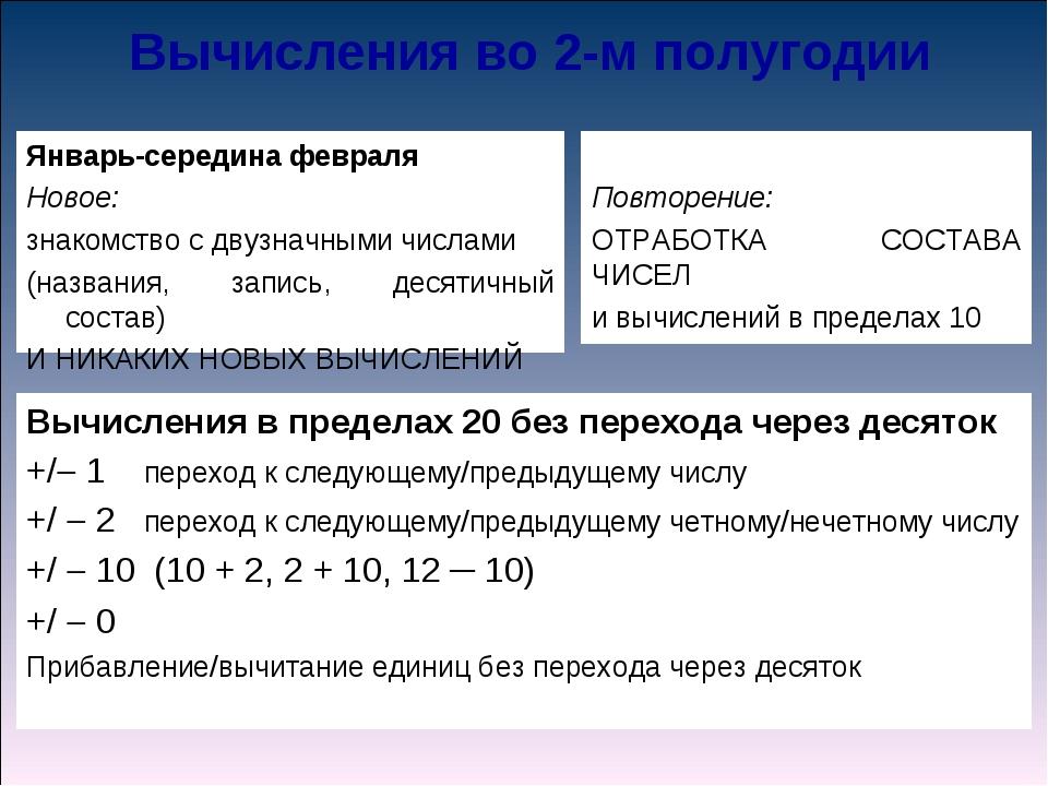 Вычисления во 2-м полугодии Январь-середина февраля Новое: знакомство с двуз...