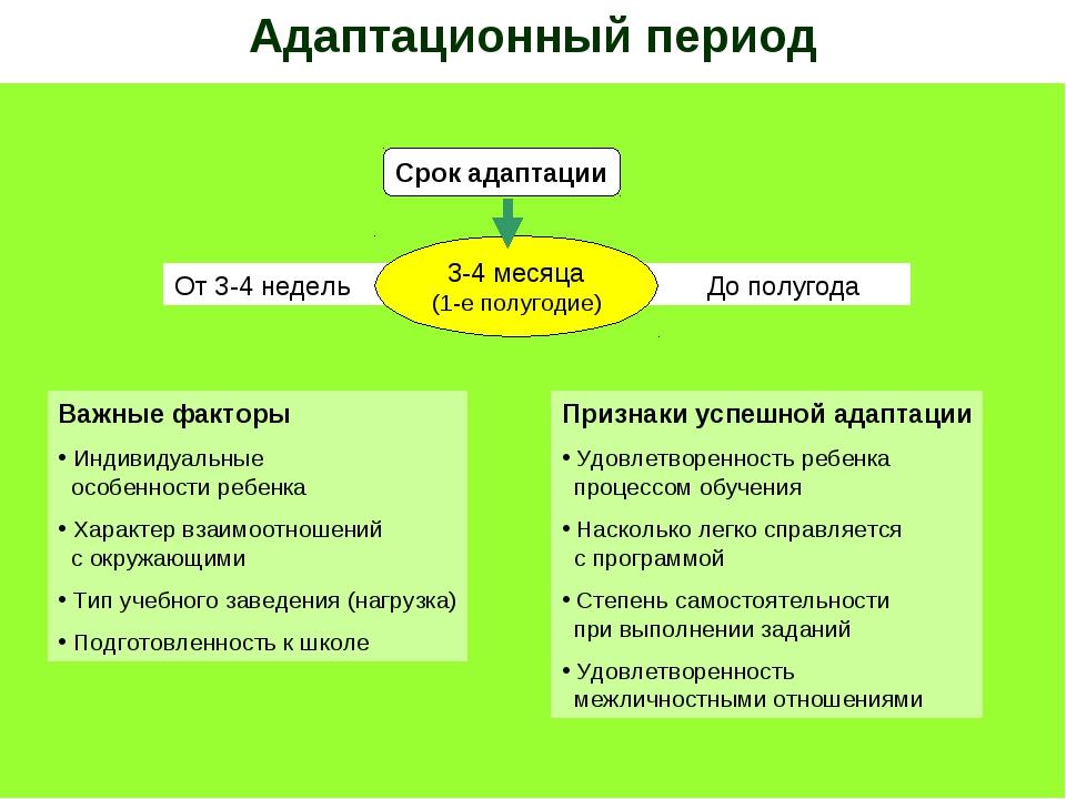 Адаптационный период