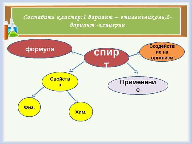 Составить кластер:1 вариант – этиленгликоль,2-вариант -глицерин спирт Хим. фо...