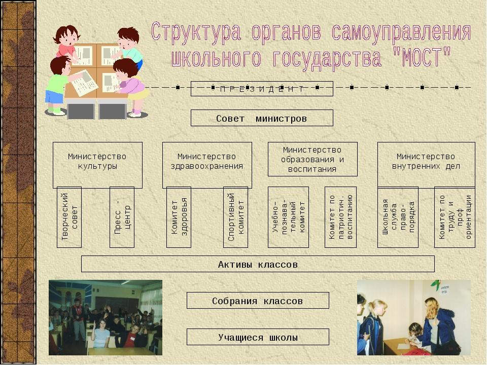 П Р Е З И Д Е Н Т Совет министров Министерство культуры Министерство здравоох...