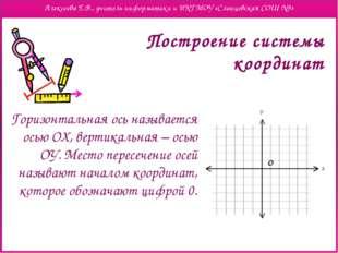 Построение системы координат Горизонтальная ось называется осью ОХ, вертикал