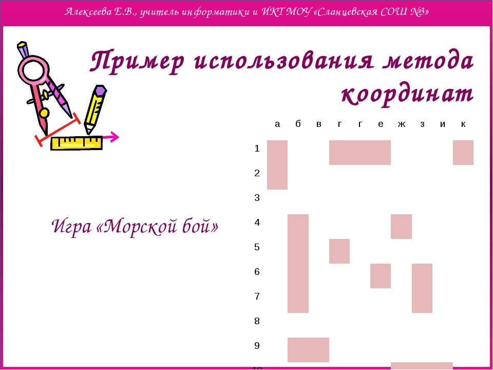 Пример использования метода координат Игра «Морской бой» а б в г г е ж з и к...