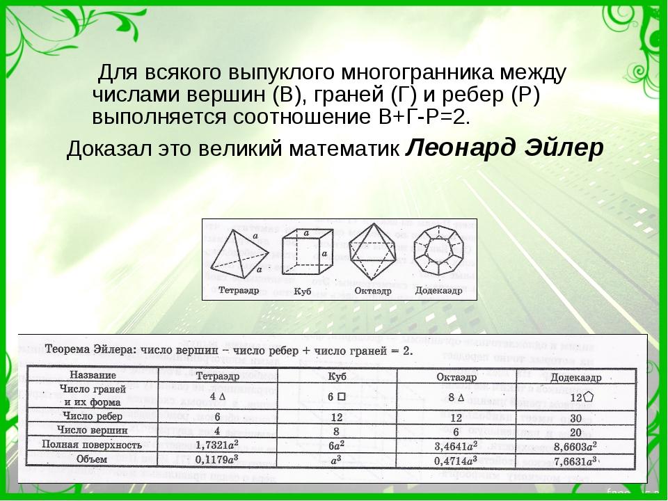 Для всякого выпуклого многогранника между числами вершин (В), граней (Г) и р...