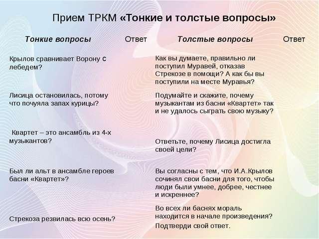 Прием ТРКМ «Тонкие и толстые вопросы» Тонкие вопросыОтвет Толстые вопросы...