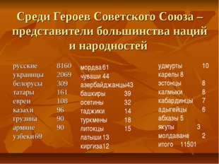 Среди Героев Советского Союза – представители большинства наций и народностей
