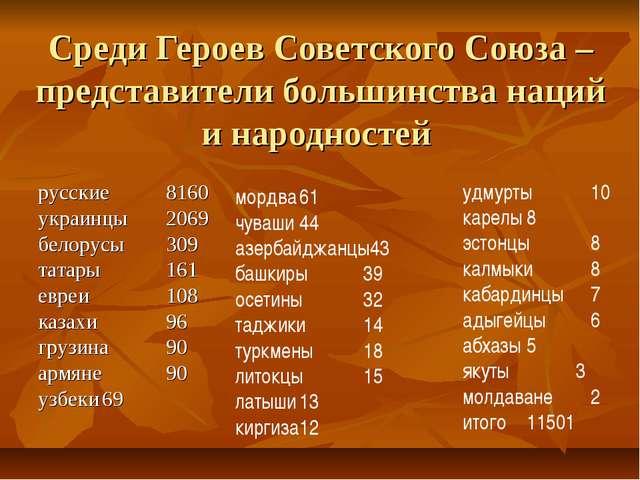 Среди Героев Советского Союза – представители большинства наций и народностей...