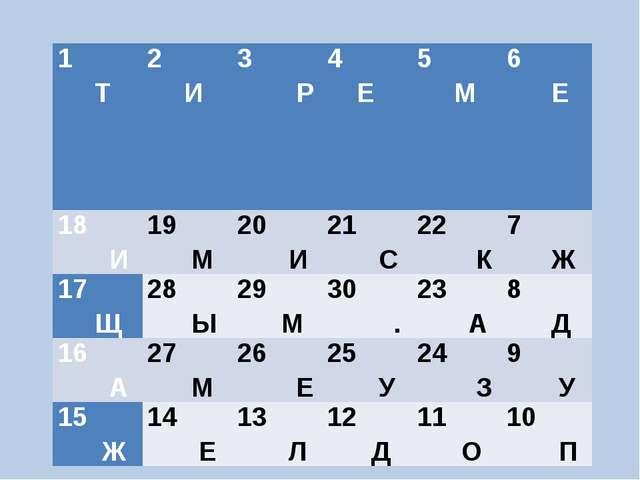 1 Т 2 И 3 Р 4 Е 5 М 6 Е 18 И 19 М 20 И 21 С 22 К 7 Ж 17 Щ 28 Ы 29 М 30 . 23...