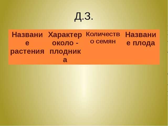 Д.З. Название растения Характер около - плодника Количество семян Название пл...