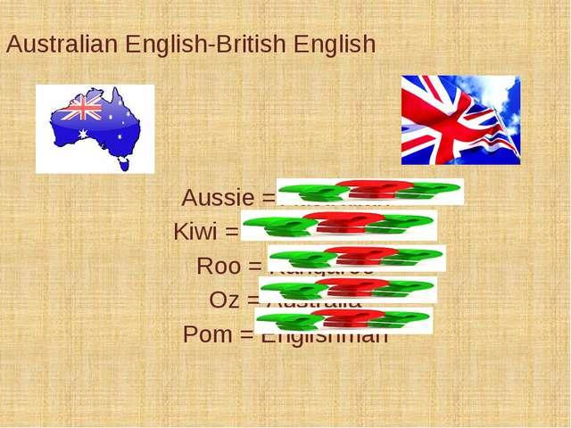 Australian English-British English Aussie = Australian Kiwi = New Zealander R...