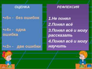 ОЦЕНКА «5» - без ошибок «4» - одна ошибка «3» - две ошибки РЕФЛЕКСИЯ Не понял