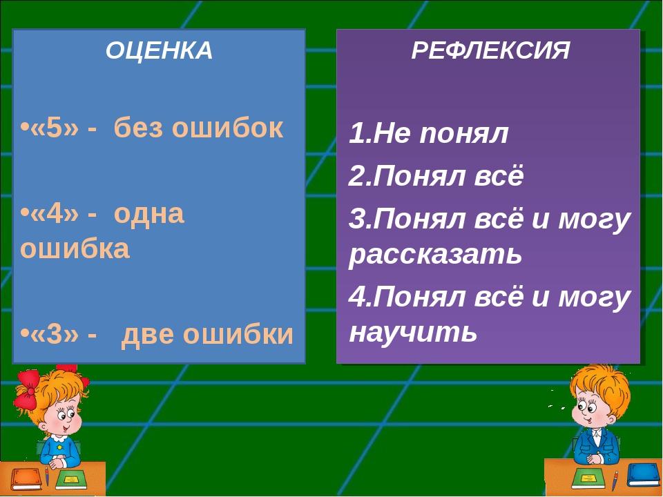 ОЦЕНКА «5» - без ошибок «4» - одна ошибка «3» - две ошибки РЕФЛЕКСИЯ Не понял...