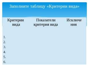 Заполните таблицу «Критерии вида» Критерии вида Показателикритерия вида Исклю