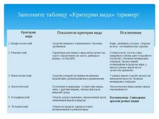 Заполните таблицу «Критерии вида» /пример/ Критерии вида Показателикритерия в