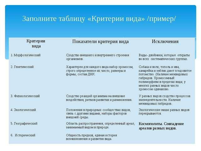 Заполните таблицу «Критерии вида» /пример/ Критерии вида Показателикритерия в...