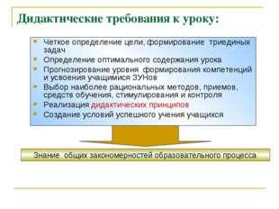 Дидактические требования к уроку: Четкое определение цели, формирование триед
