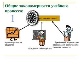 Общие закономерности учебного процесса: Постановка целей Уровень развития общ