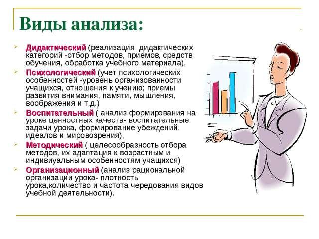 Виды анализа: Дидактический (реализация дидактических категорий -отбор методо...