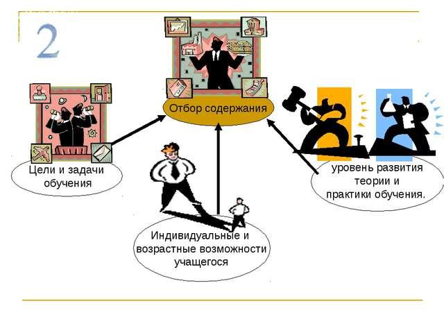 уровень развития теории и практики обучения. Индивидуальные и возрастные воз...