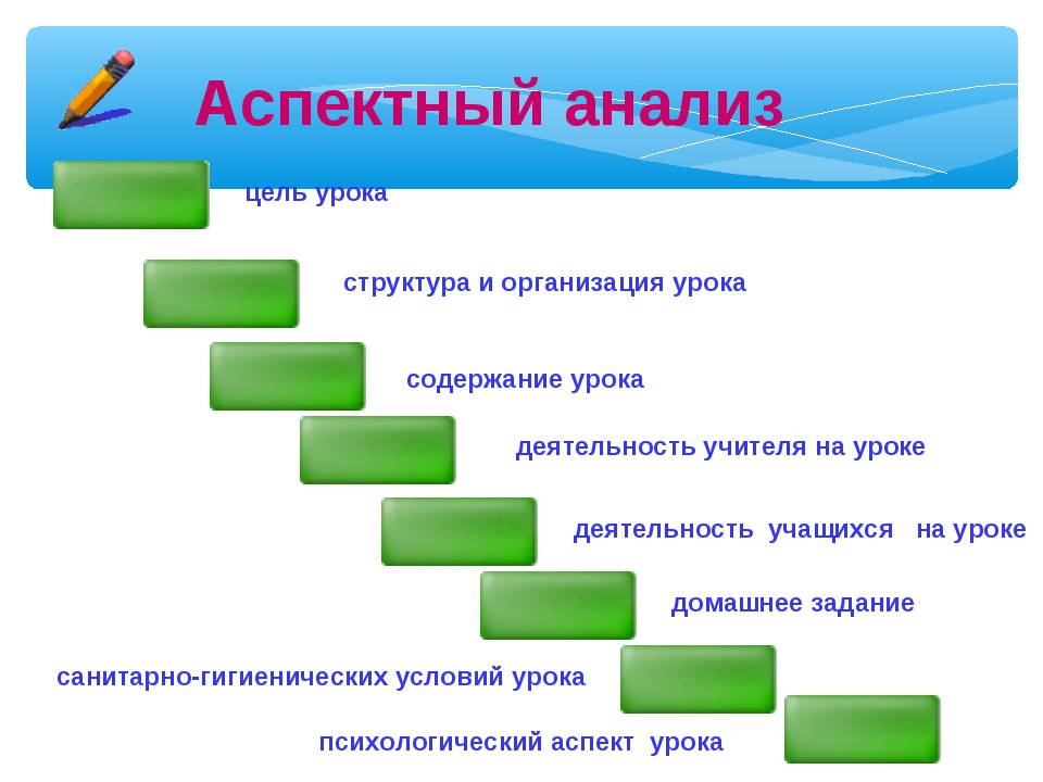 презентация анализ и самоанализ урока