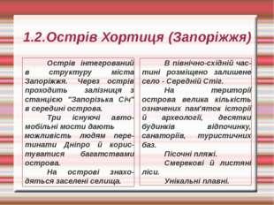 1.2.Острів Хортиця (Запоріжжя) Острів інтегрований в структуру міста Запорі