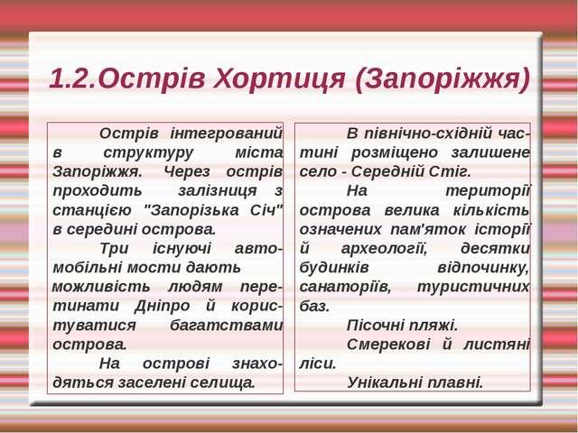 1.2.Острів Хортиця (Запоріжжя) Острів інтегрований в структуру міста Запорі...