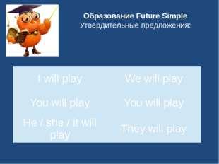 Образование Future Simple Утвердительные предложения: Iwillplay Wewill play Y