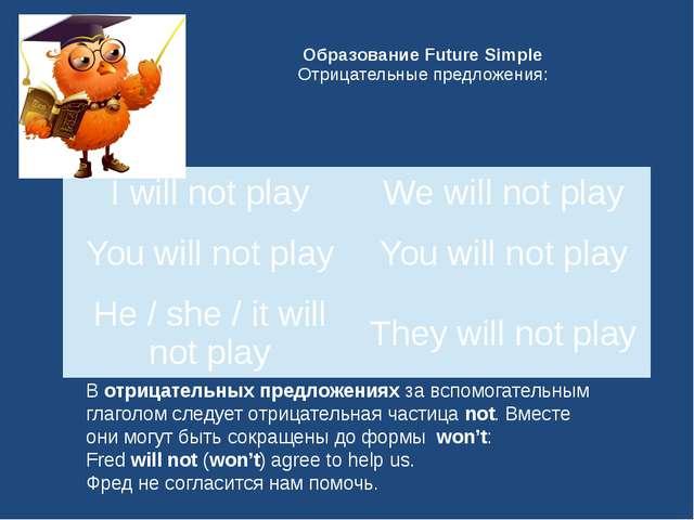 Образование Future Simple Отрицательные предложения: Вотрицательных предложе...