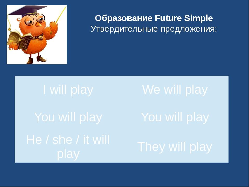 Образование Future Simple Утвердительные предложения: Iwillplay Wewill play Y...