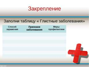 Закрепление Заполни таблицу « Глистные заболевания» Способ зараженияПризнаки