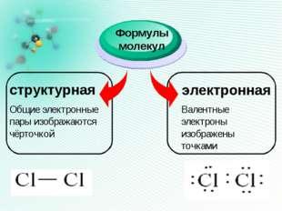 структурная Формулы молекул электронная Общие электронные пары изображаются ч