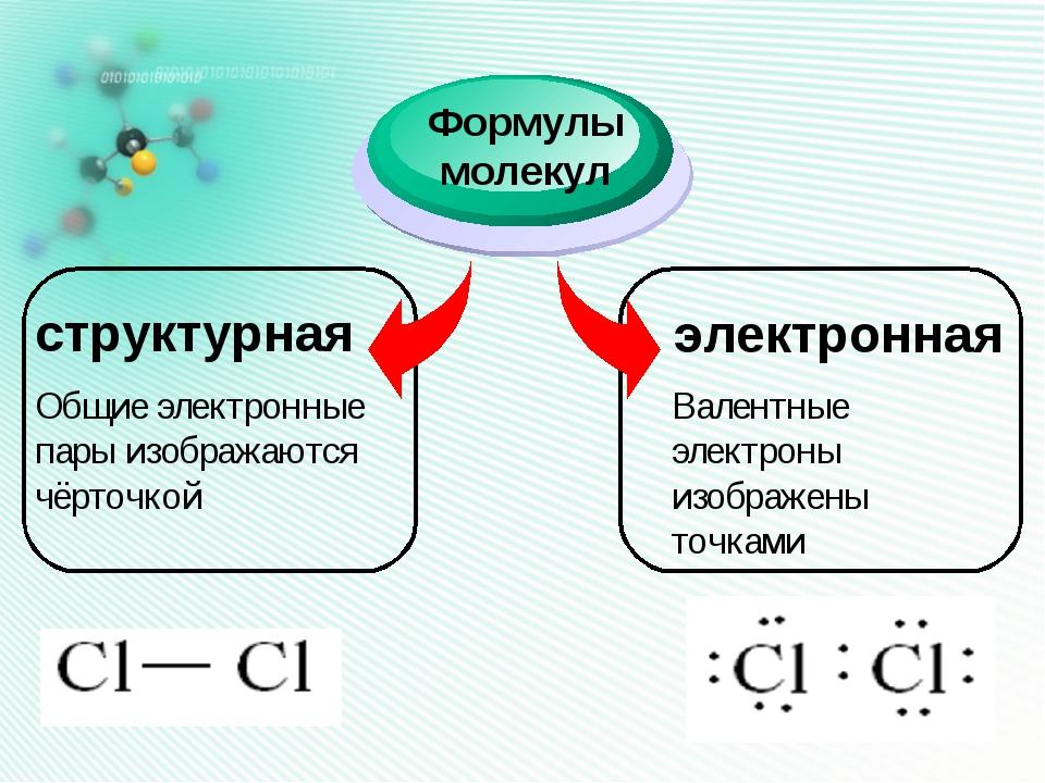 Формула с йодом