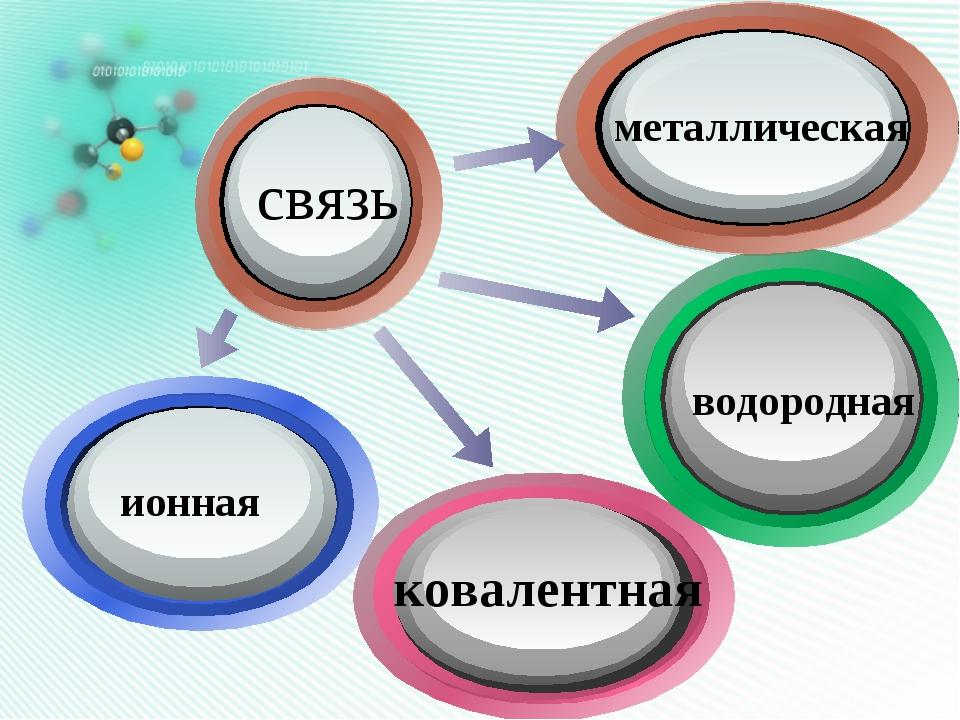 Click to add Titl водородная металлическая связь