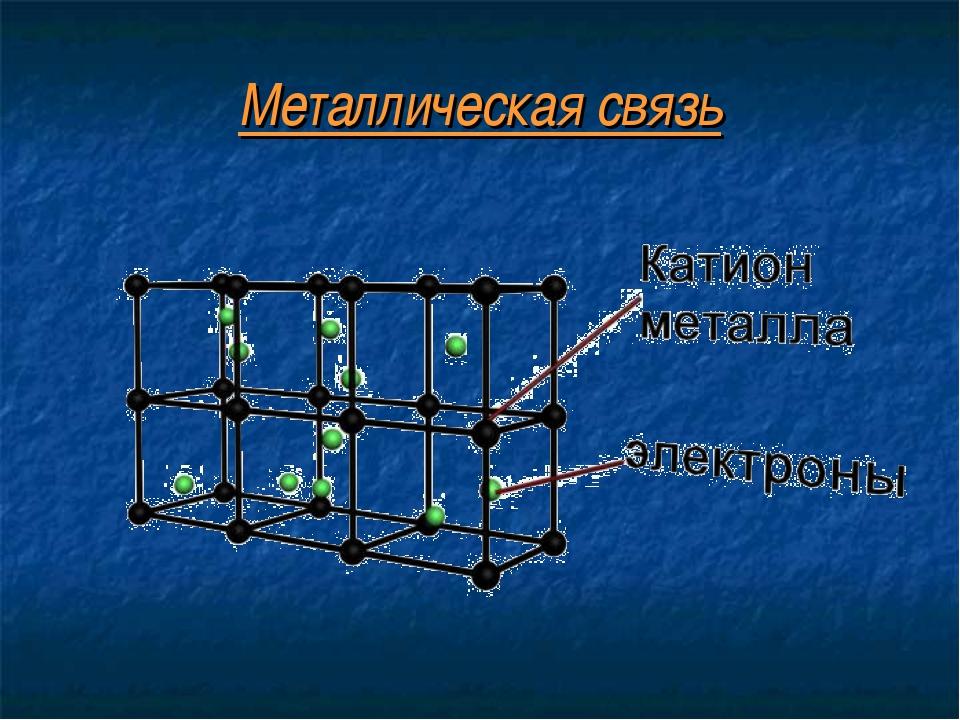 Металлическая связь