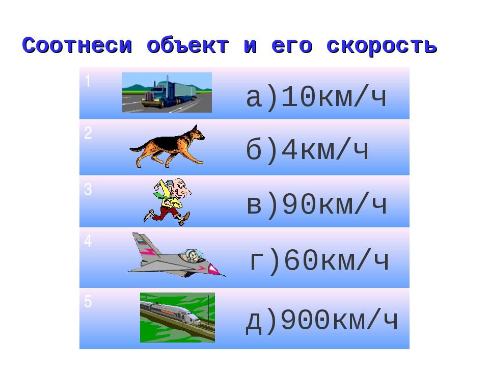 Соотнеси объект и его скорость б)4км/ч а)10км/ч д)900км/ч в)90км/ч г)60км/ч 1...