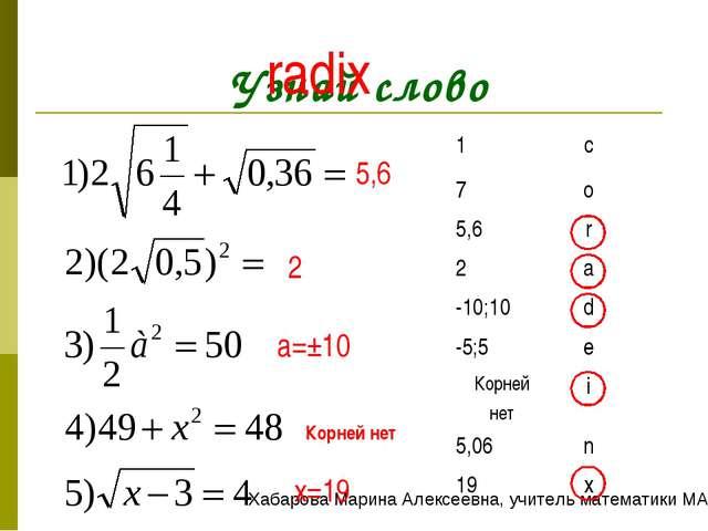 Узнай слово 5,6 2 a=±10 Корней нет x=19 radix Хабарова Марина Алексеевна, учи...